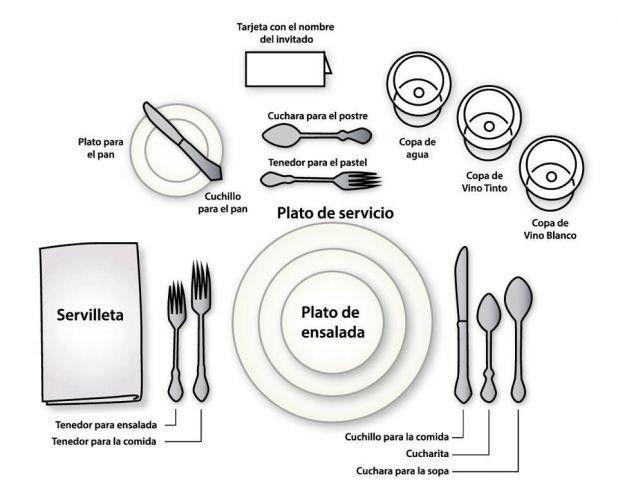 mesa-cafe-listado-para-instalar-tu-mesa-online