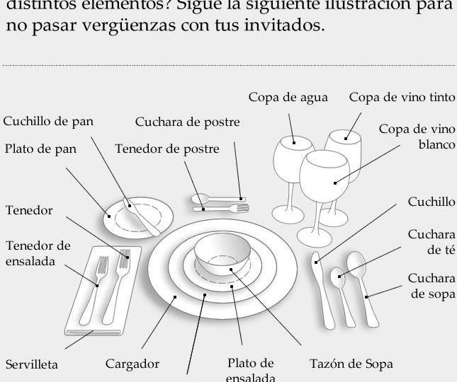 mesa-comer-trucos-para-montar-la-mesa-online