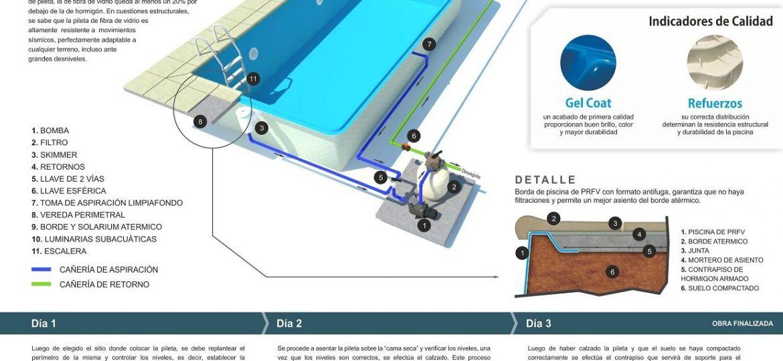 piscinas-pequenas-catalogo-para-instalar-tu-piscina-on-line
